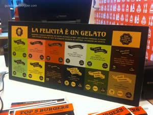 Sorvetes Dilleto - Burger Lab