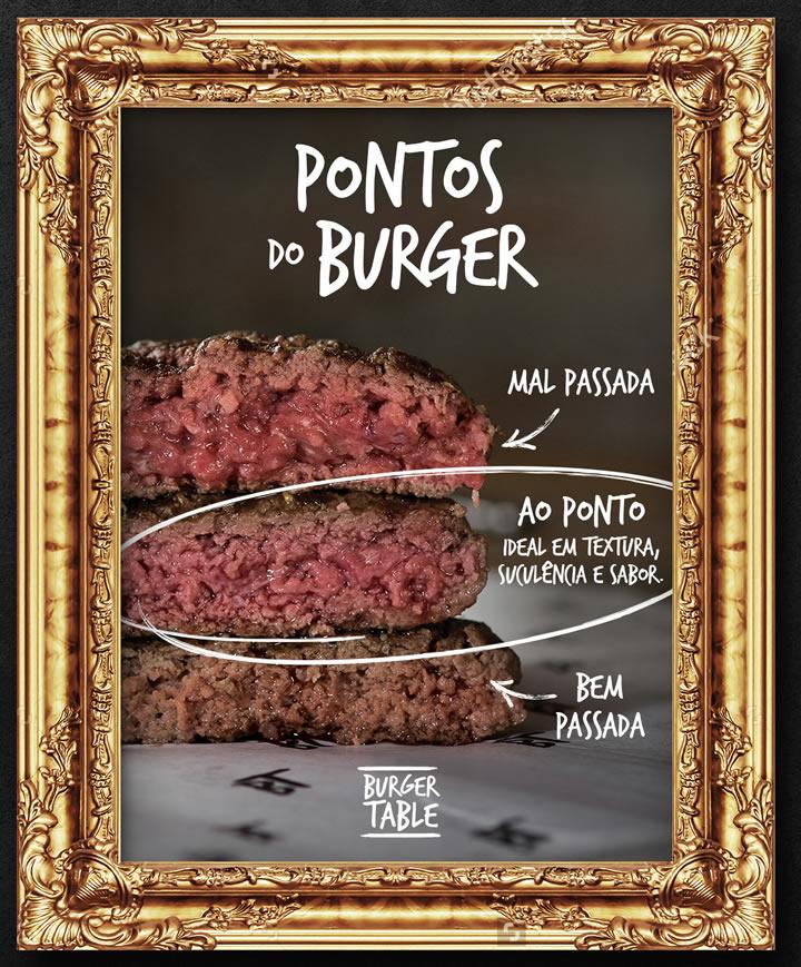 Pontos do hambúrguer - Receita de hambúrguer caprese do Burger Table